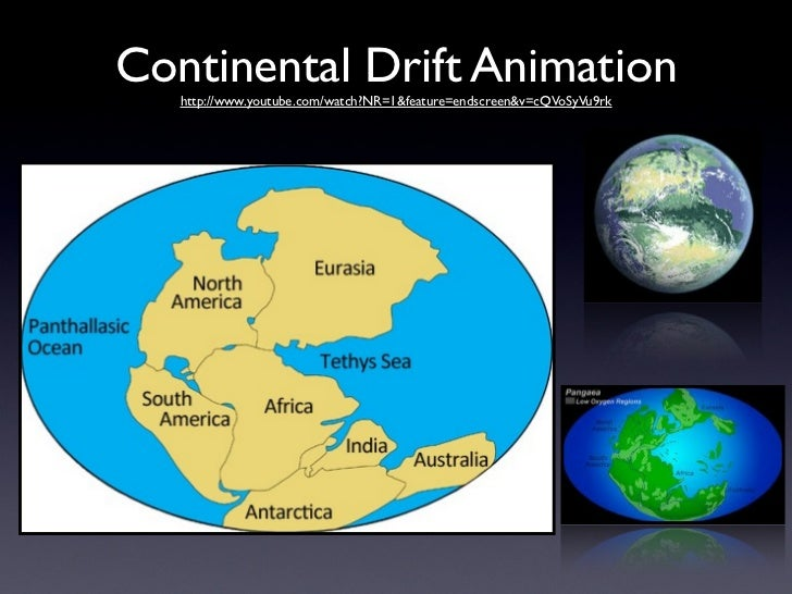 #3.1 Continental Drift Animation