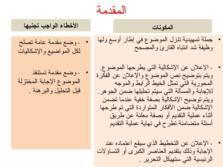 المقدمة <ul><li>الأخطاء الواجب تجنبها </li></ul><ul><li>-  وضع مقدمة عامة تصلح لكل المواضيع والإشكاليات </li></ul><ul><li>...