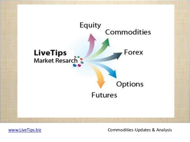 Commodity Evening Session www.LiveTips.biz Commodities-Updates & Analysis