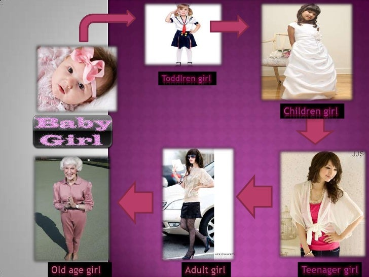 Toddlren girl<br />Children girl<br />Teenager girl<br />Adult girl<br />Old age girl<br />