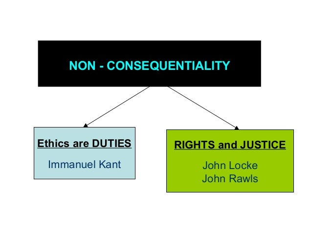 "immanuel kants non consequentialist ethical theory essay Immanuel kant's ethical theory rights and duties dr  are ""ends in themselves"" non-rational beings (non-human animals) and anything else (chairs, dirt) are."