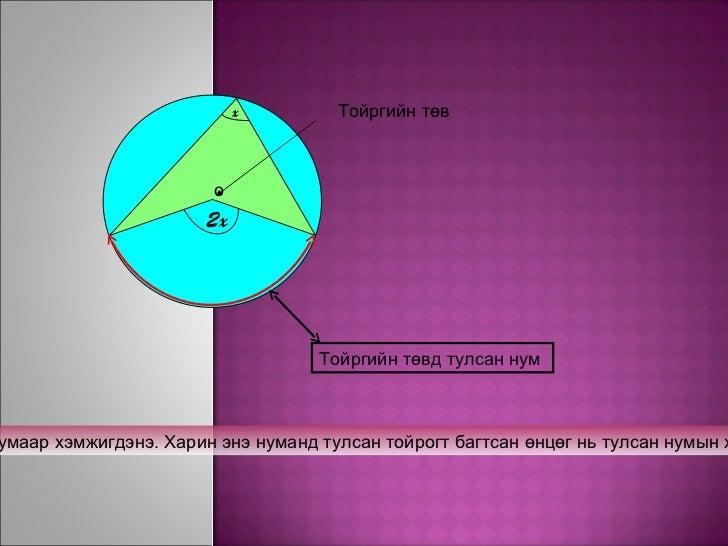<ul>2x </ul><ul>x </ul><ul>Төв өнцөг нь тулсан нумаар хэмжигдэнэ. Харин энэ нуманд тулсан тойрогт багтсан өнцөг нь тулсан ...