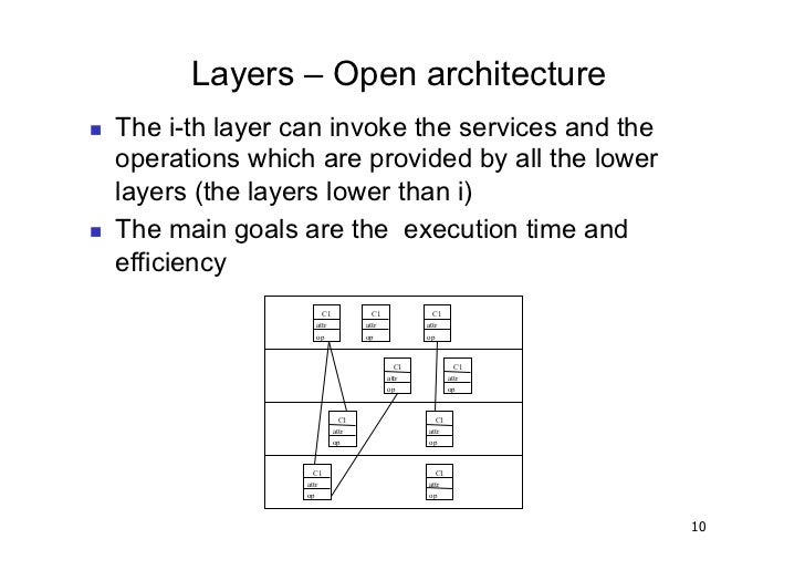 Layers – Open architecture   The i-th layer can invoke the services and the     operations which are provided by all the...