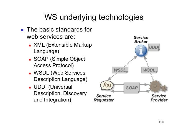 WS underlying technologies   The basic standards for     web services are:        XML (Extensible Markup          Lang...