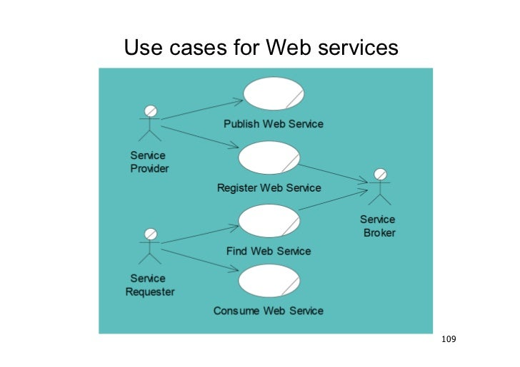 Use cases for Web services                             109