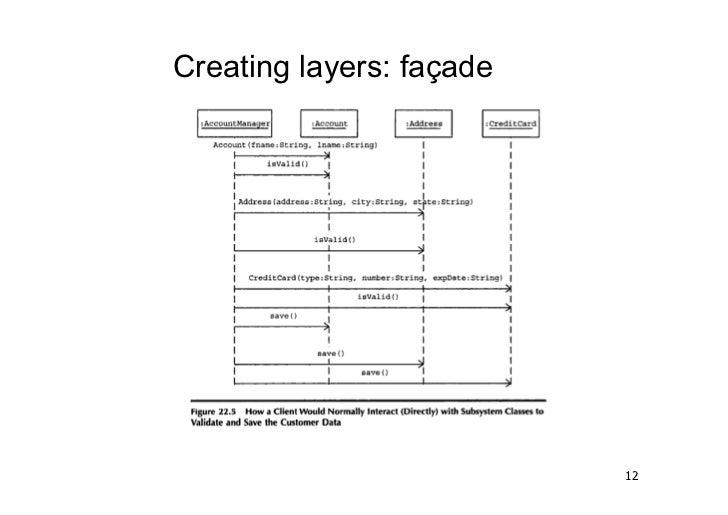 Creating layers: façade                          12