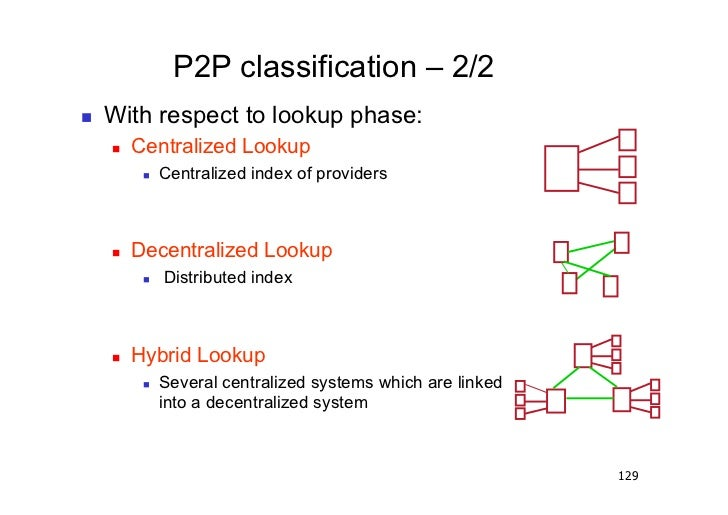 P2P classification – 2/2   With respect to lookup phase:        Centralized Lookup              Centralized index of...