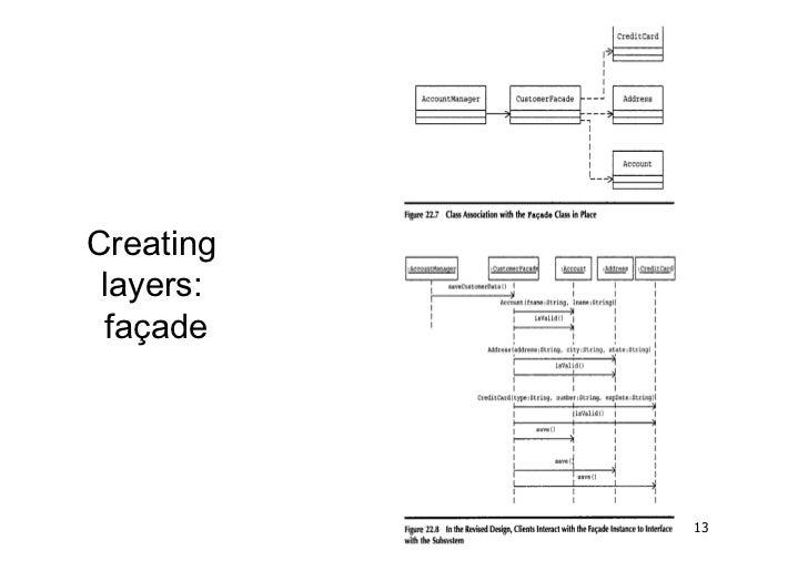 Creating layers: façade           13