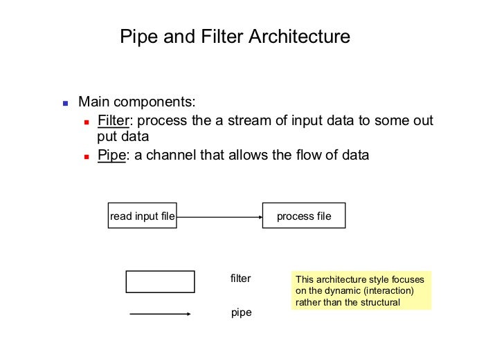 Pipe and Filter Architecture   Main components:      Filter: process the a stream of input data to some out        put...
