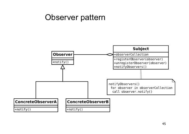 Observer pattern                   45