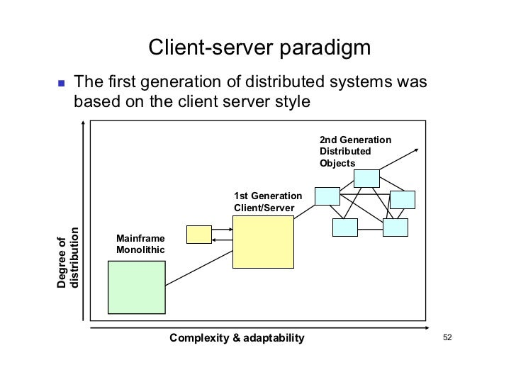 Client-server paradigm      The first generation of distributed systems was        based on the client server style     ...