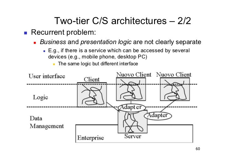 Two-tier C/S architectures – 2/2   Recurrent problem:        Business and presentation logic are not clearly separate ...