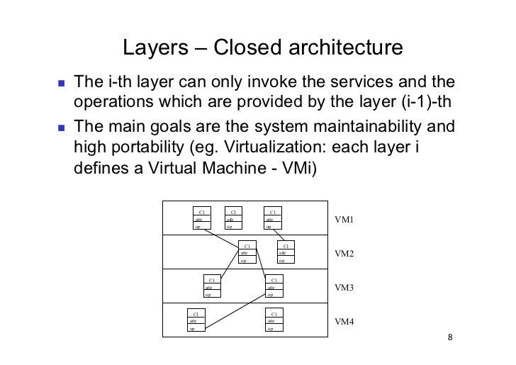 Layers – Closed architecture   The i-th layer can only invoke the services and the     operations which are provided by ...