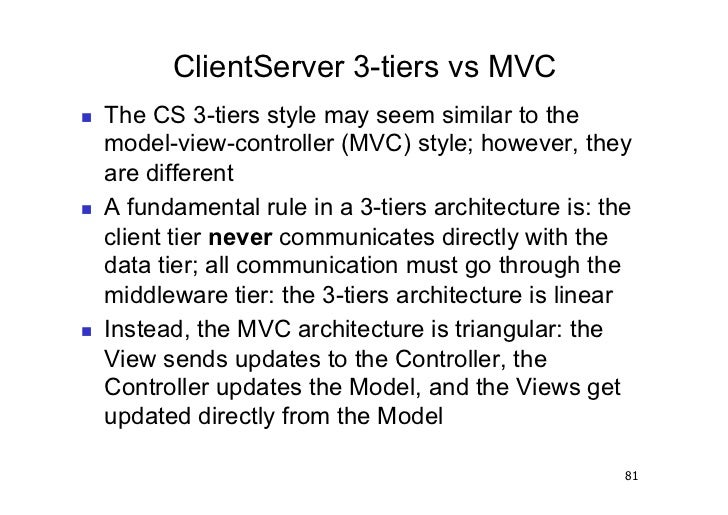ClientServer 3-tiers vs MVC   The CS 3-tiers style may seem similar to the     model-view-controller (MVC) style; howeve...