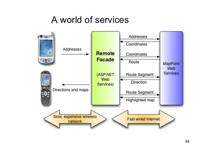 A world of services                      86