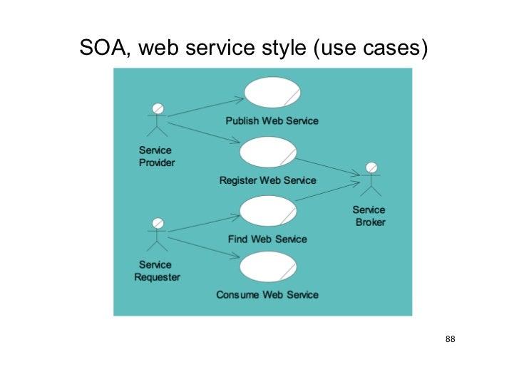SOA, web service style (use cases)                                     88