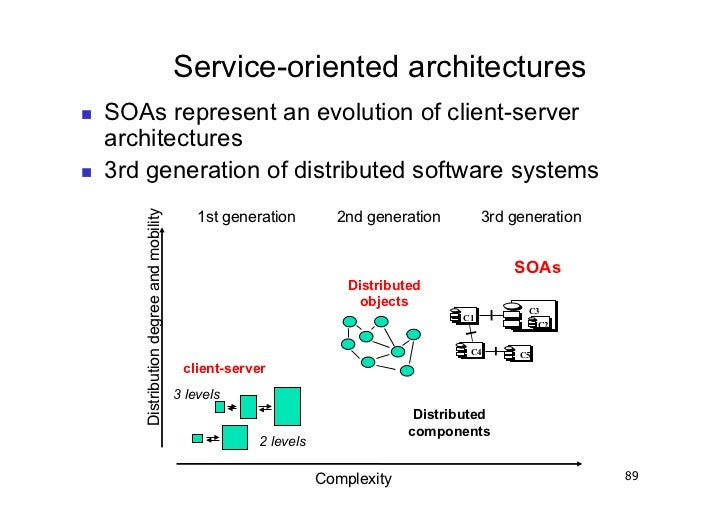 Service-oriented architectures   SOAs represent an evolution of client-server     architectures   3rd generation of di...