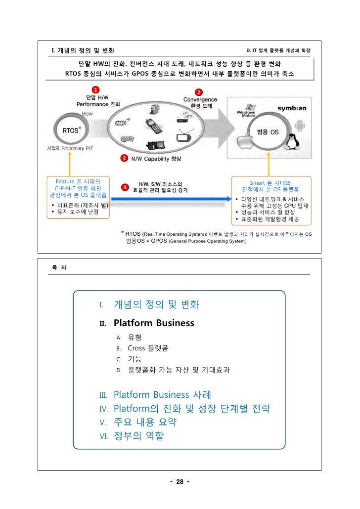 II. Platform Business                                                                A.                    Business =     ...