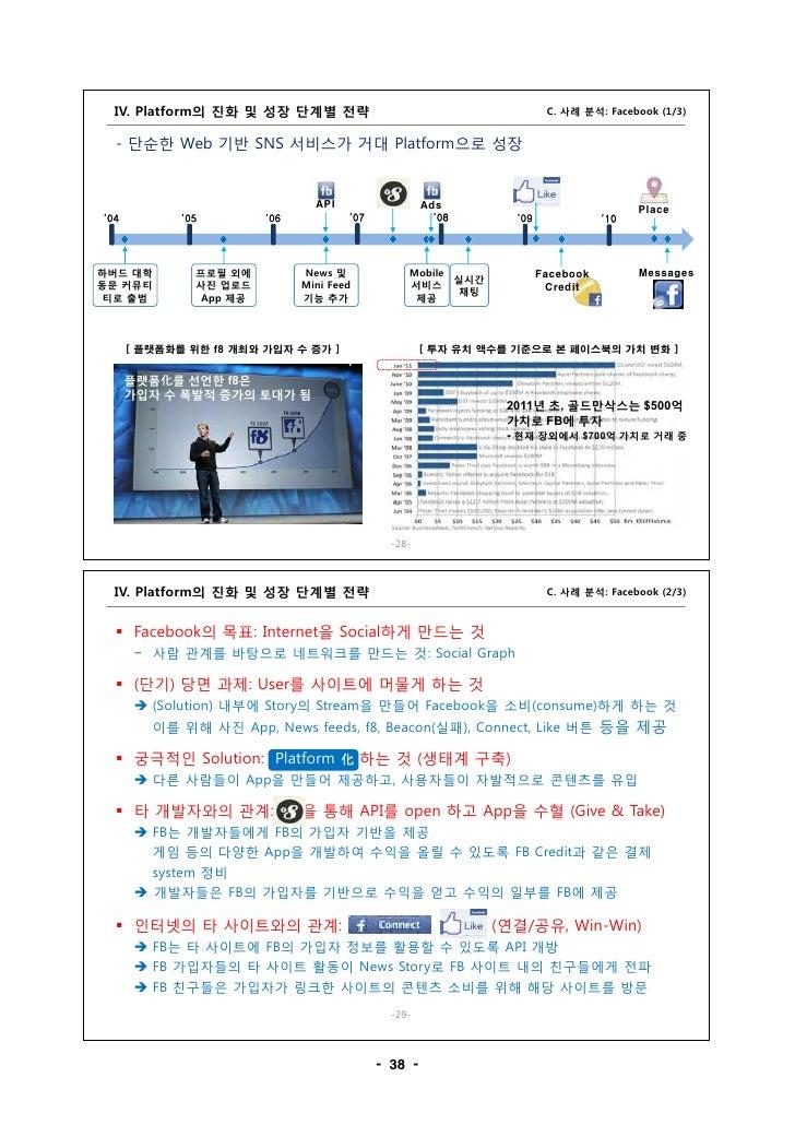IV. Platform                                                                       C.              : Facebook (3/3)       ...