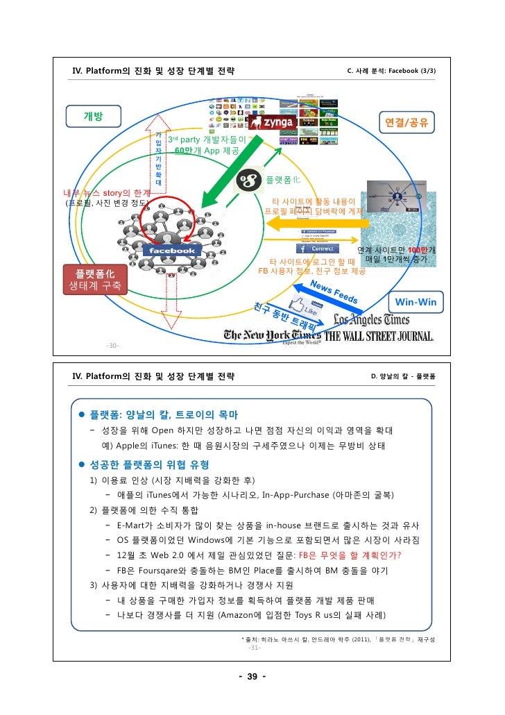 I.     II.    Platform Business     III.   Platform Business     IV.    Platform     V.            A.            B.       ...