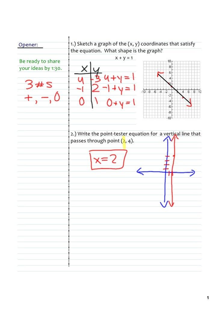 Opener:               1.)Sketchagraphofthe(x,y)coordinatesthatsatisfy                       theequation.What...