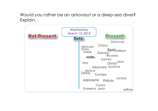 Would you rather be an astronaut or a deepsea diver?Explain.                      Wednesday                     March 13,...