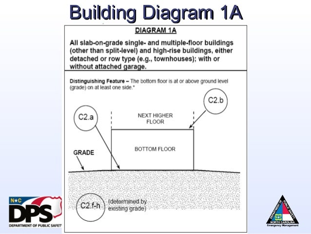 Flood building diagram 1b wiring diagram elevation certificate diagram number 6 wiring diagram u2022 rh championapp co elevation certificate building diagram number fema elevation certificate cheapraybanclubmaster Image collections
