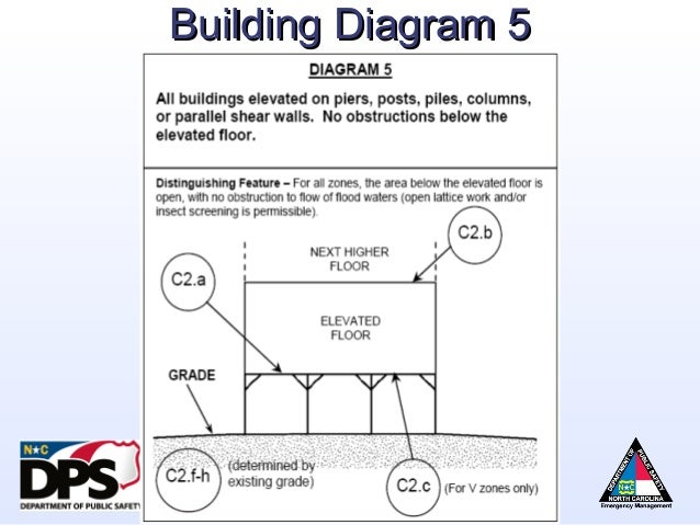 Nfip Building Diagrams Trusted Wiring Diagram