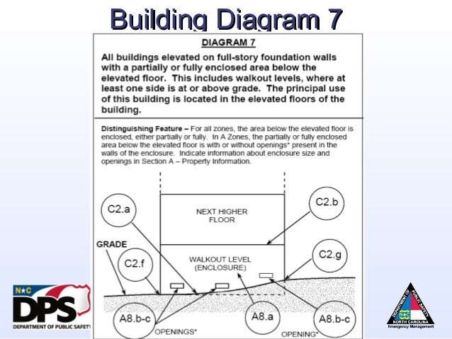 Flood Elevation Certificate Building Diagrams - Wiring Source •