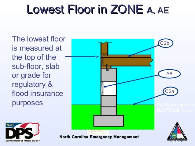 Lowest Floor Elevation Fema Form : Finished floor elevation definition fema wikizie