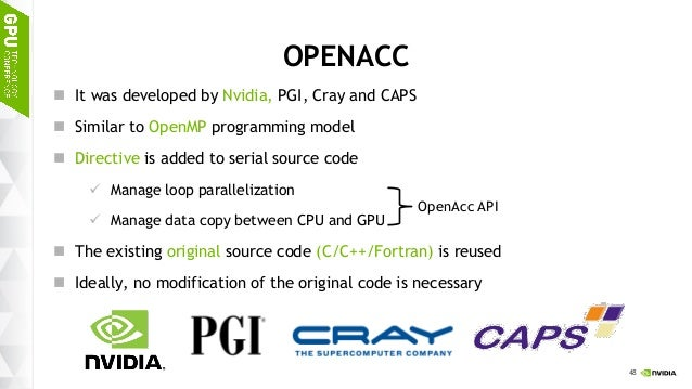 opengl programming guide source code