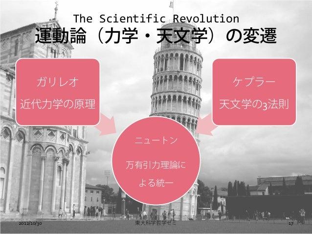 第3回:近代の見取り図―社会と科学のinteractiveな関係ー