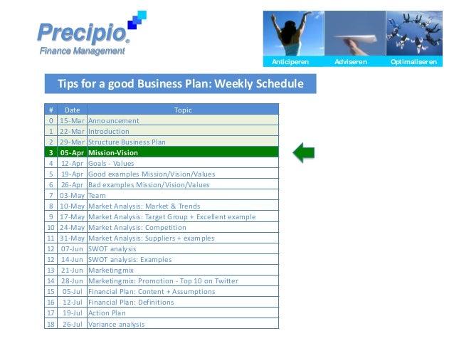Precipio                  ®Finance Management                                                                    Anticiper...