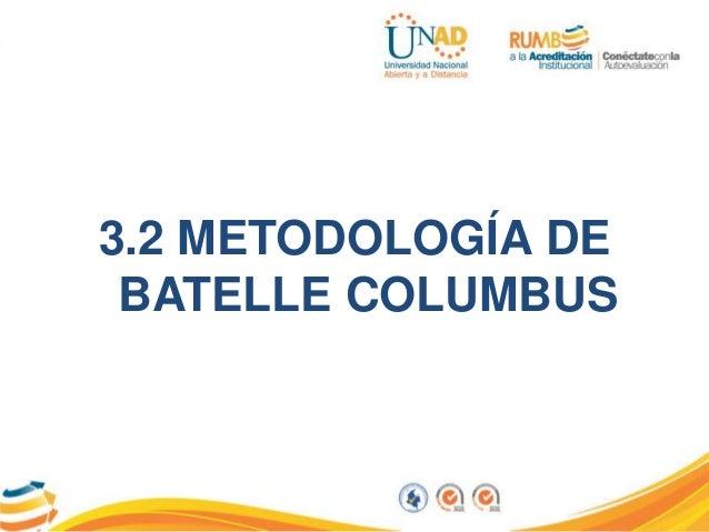 3.2 METODOLOGÍA DE BATELLE COLUMBUS