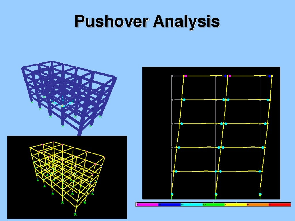 34-pushover-analysis-15-1024.jpg