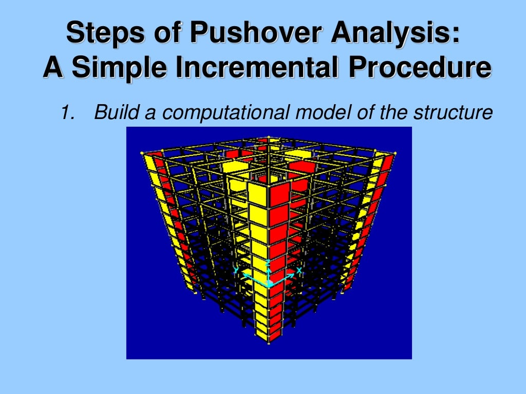 34-pushover-analysis-16-1024.jpg
