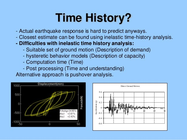 An analysis of caputuring the history