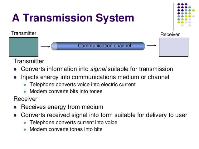 CHAPTER 3 TRANSMISSION MEDIA ; SIGNAL POWER. Introduction ...