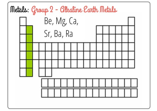 The periodic table 23 urtaz Gallery