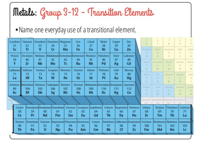 27 metals group 3 12 - Periodic Table Group Names 3 12