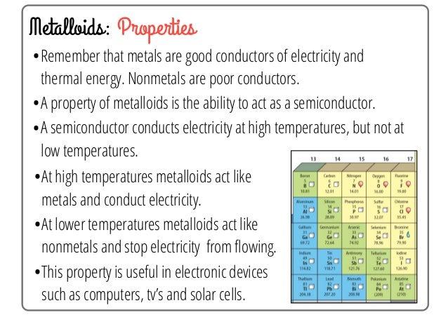 Periodic Table Metalloids Characteristics Elcho Table