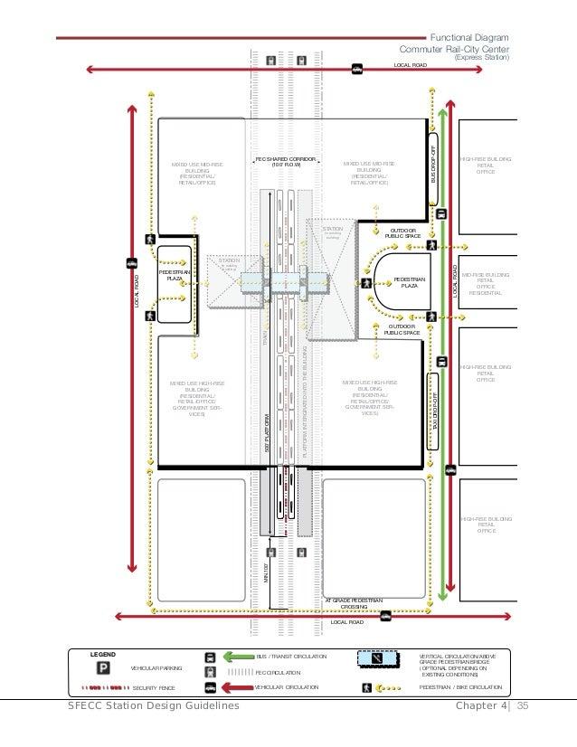 train station design guide open source user manual u2022 rh dramatic varieties com railway station design guide train station design guide