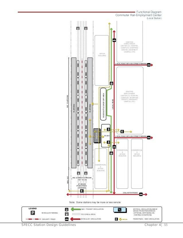 train station design guide open source user manual u2022 rh dramatic varieties com train station design guide Train Station Decorating Ideas
