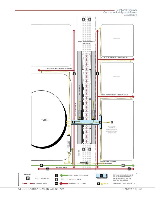 train station design guide open source user manual u2022 rh dramatic varieties com Train Station Plans Western Train Station Drawing