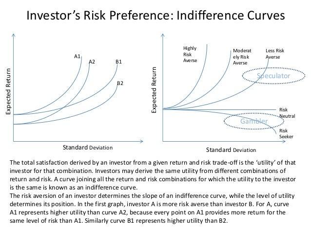 risk in investing in derivatives