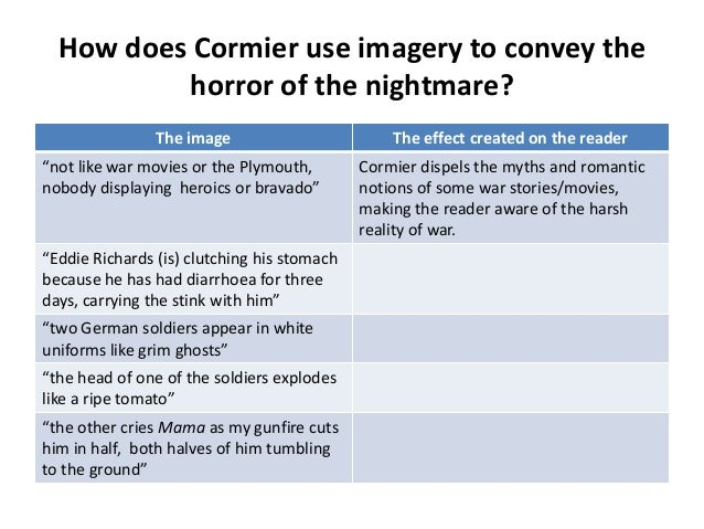 why does cormier use war as This question is asking how the title of the novel, the chocolate war, relates to  the action in the book a good question but one without a single answer.