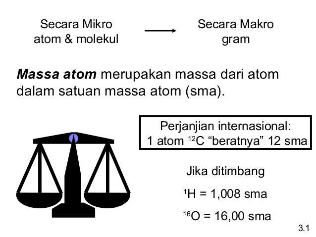 KIMIA DASAR-stoikiometri Slide 2