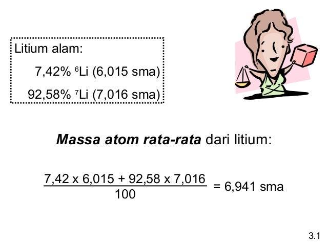 KIMIA DASAR-stoikiometri Slide 3