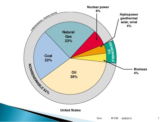 3 3 Comparison Of Energy Resources
