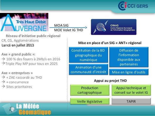 MOA SIG MOE Volet IG THD La Mêlée Géomatique Réseau d'initiative public régional CR, CG, Agglomérations Mise en place d'un...